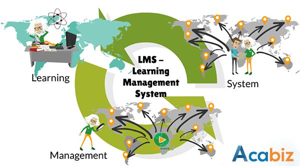 Doanh nghiệp của bạn có cần một hệ thống quản lý đào tạo (LMS)?